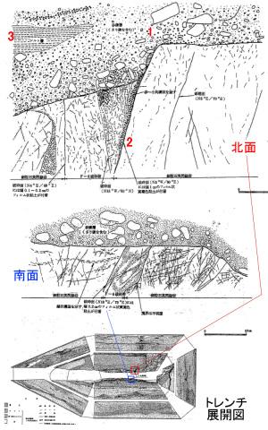 トレンチ地質展開図スケッチ